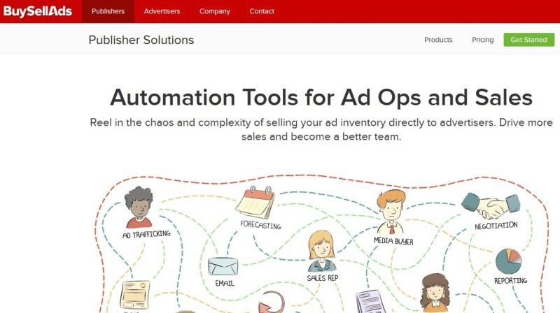 AdSense Alternatives: BuySellAds